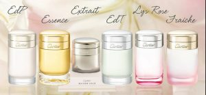 Les parfums féminins Cartier